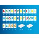 Детский конструктор Учимся читать и писать Hubelino 410085