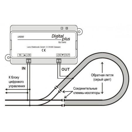 Модуль разворотной петли Modelldepo 340012